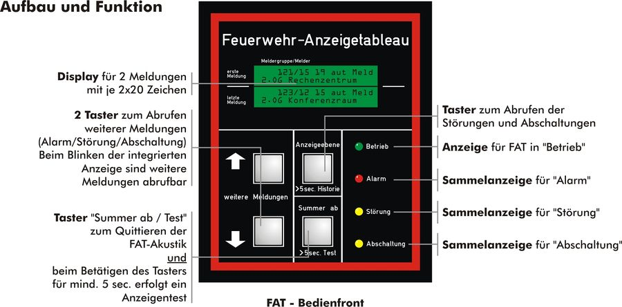 Alarm alarm der feuerwehr gangbang - 2 6